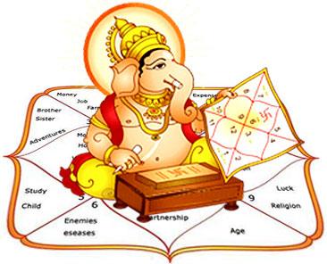 best janam kundli Astrologer